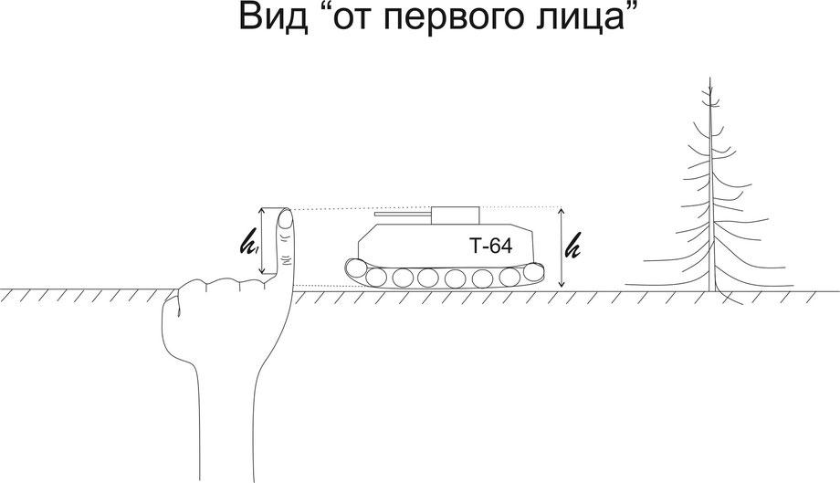 танк и мизинец