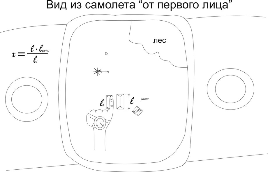 мизинец в самолете