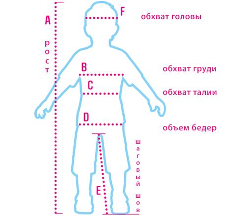 Схема замеров