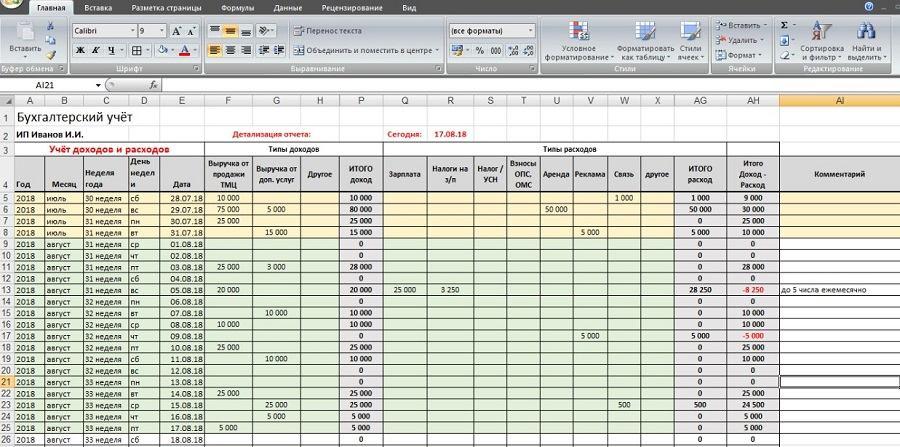 Таблица учета расходов и доходов в Excel