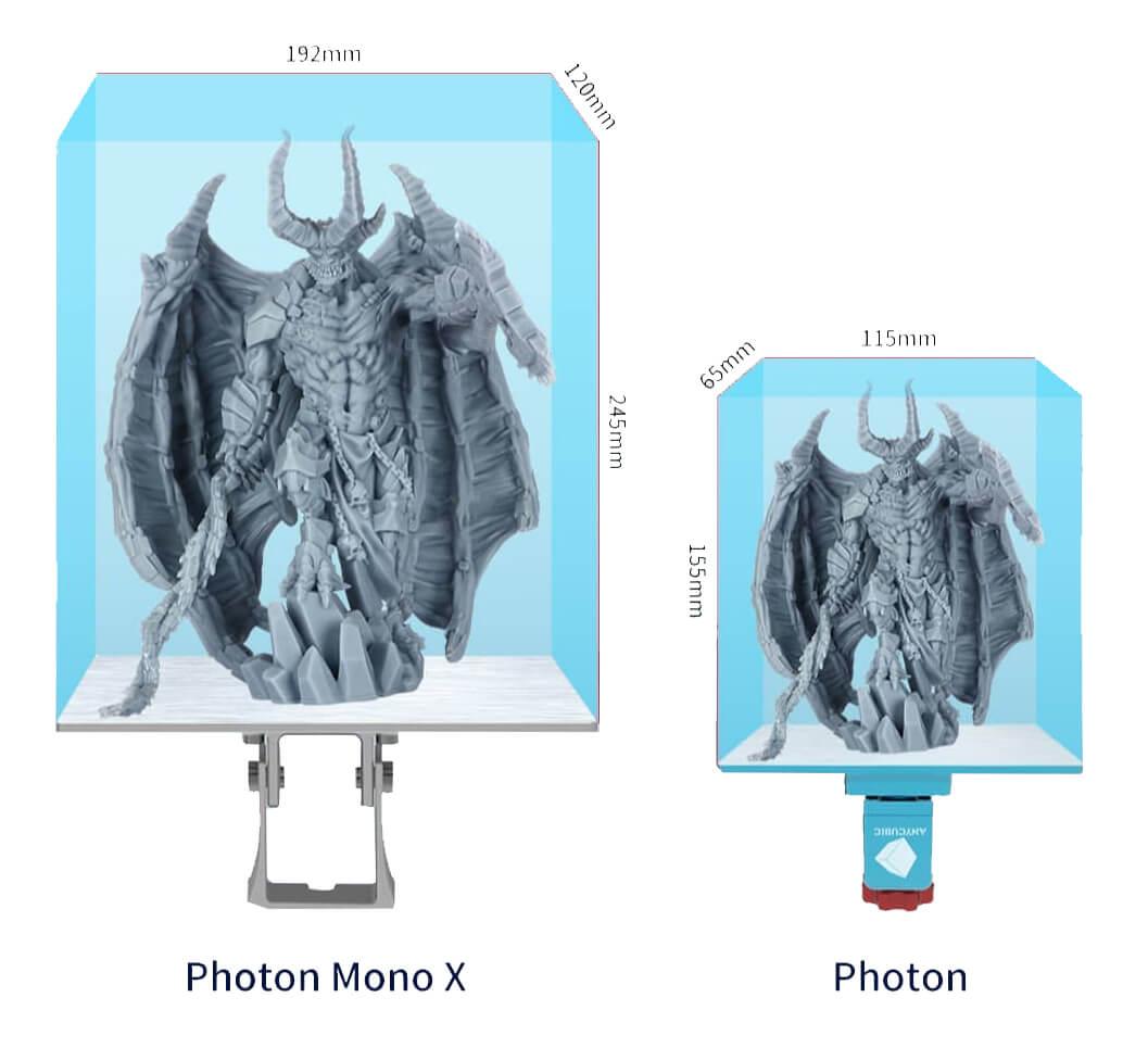 photon mono x