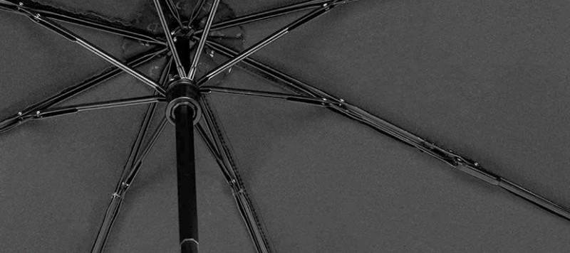 Зонт Xiaomi MiJia Luo Qing (черный)