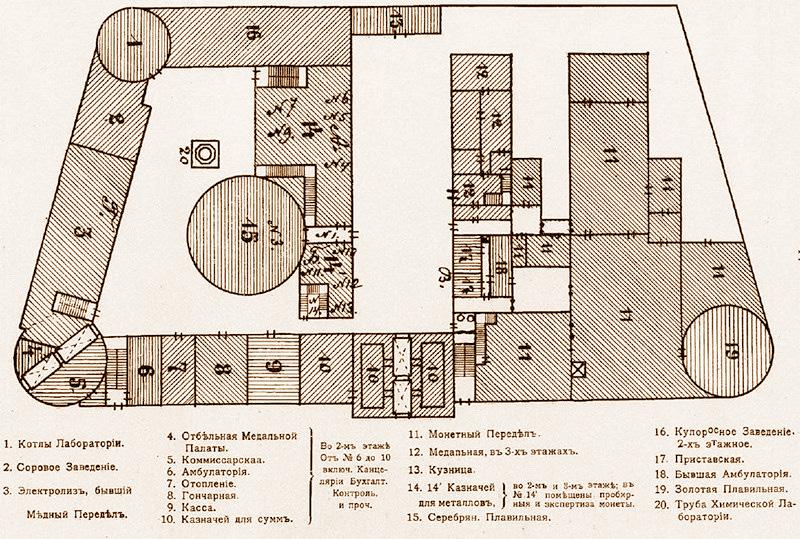 План монетного двора в конце XIX века