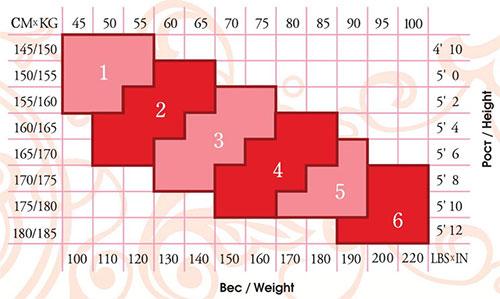 Таблица размеров колготок Conte