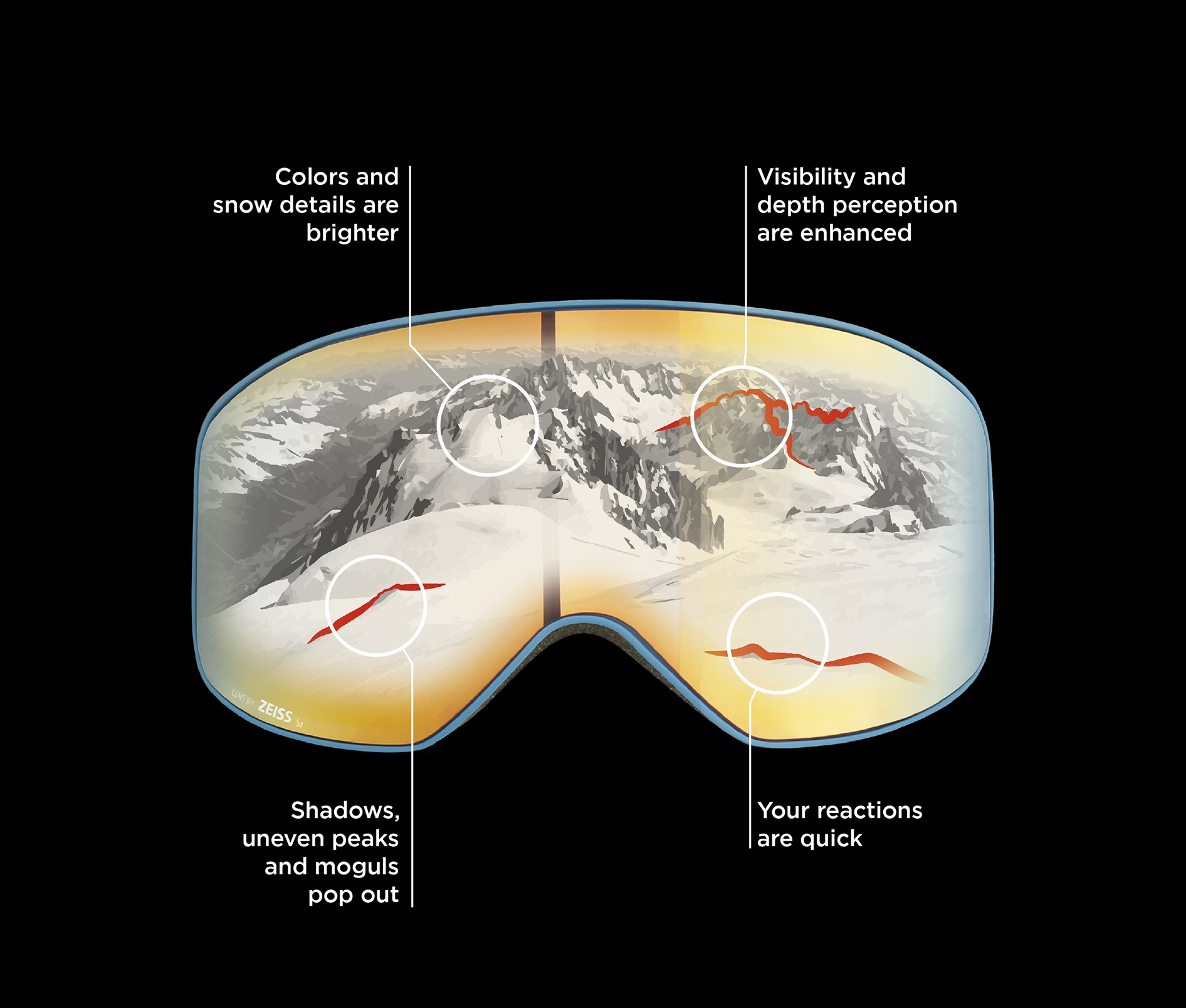 Копия_zeiss-sonar-infographic_d26b0f72784c5b6c01fb25ce6878f513.jpg