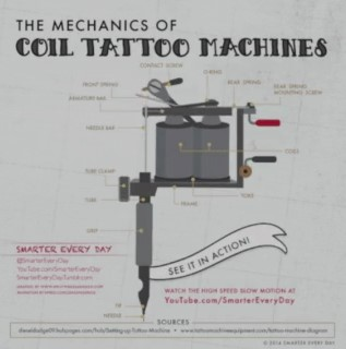 Устройство индукционной тату машинки