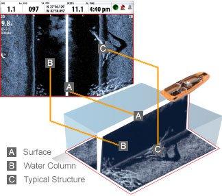 structurescan
