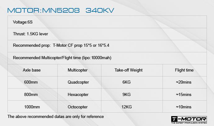 t-motor-mn5208-kv340-16.jpg