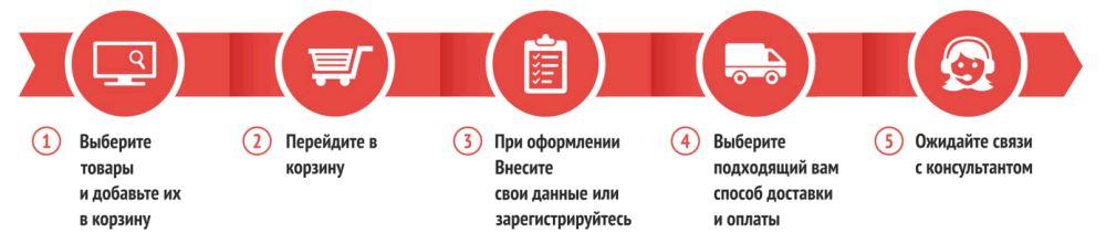 buy_step.png