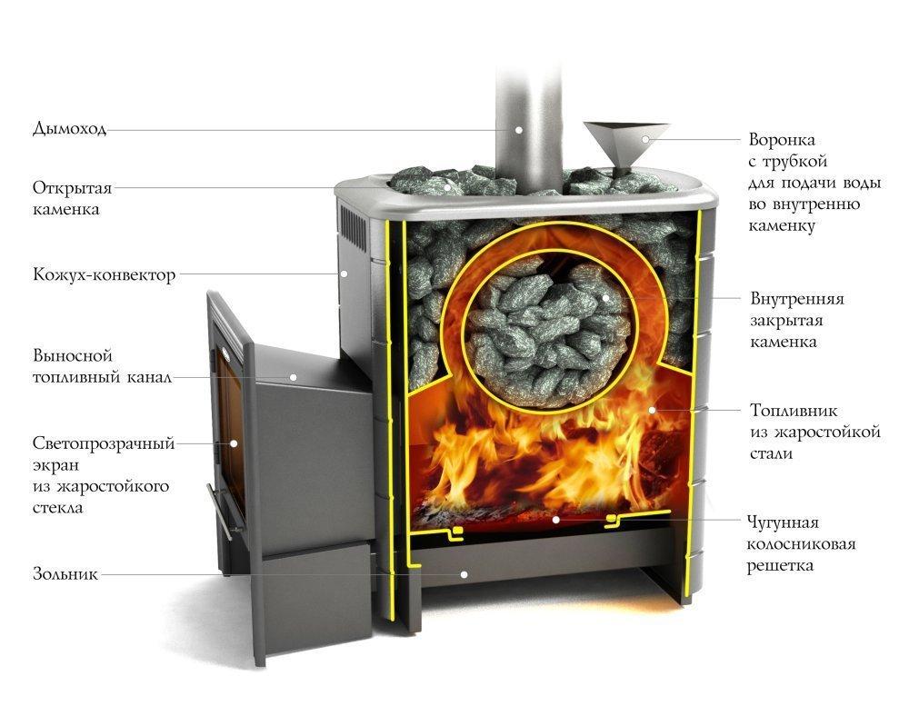 Ангара 2012 Inox ДНС КТК ЗК антрацит в разрезе
