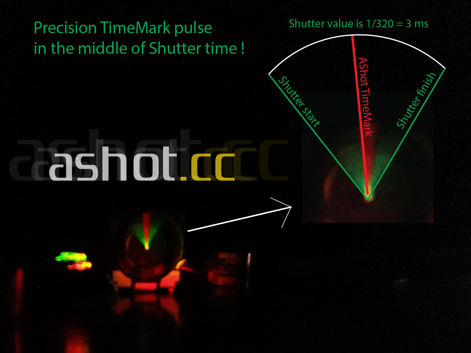 AShot timemark diagram