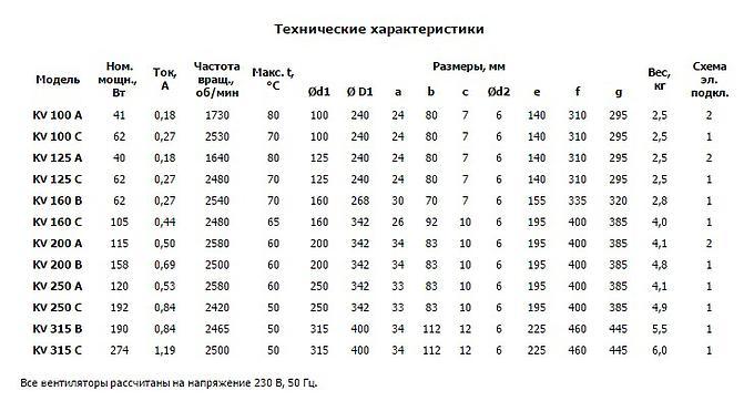 Настенные_вентиляторы_KV..jpg