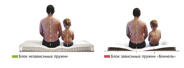 разница.jpg