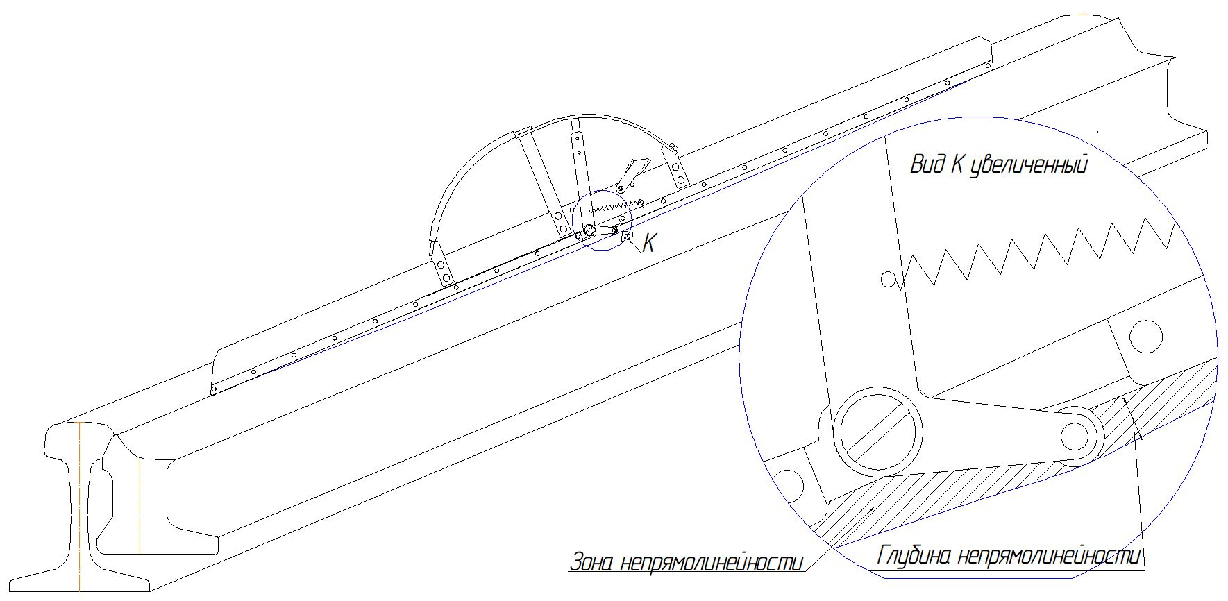 Измерение приспособлением для контроля глубины поверхностных дефектов рельсов модели ПИ-1000.00.00 аналогом линейки Шестопалова шаблон 82904 РЖД