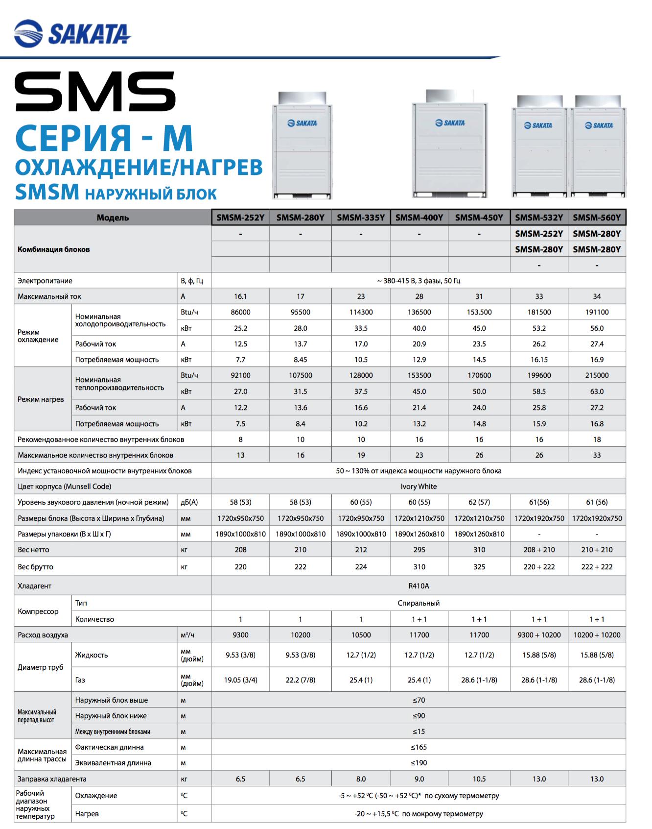 VRF_SMS_серия_M_1.png