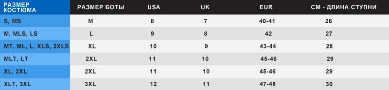 drysuits-men-boots-chart.png