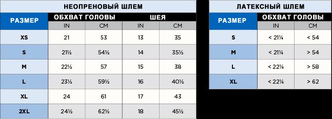 hoods-chart.png