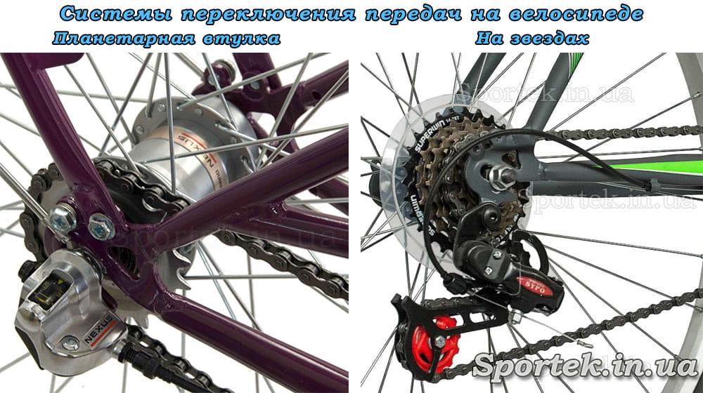 системи перемикання швидкостей на велосипедах