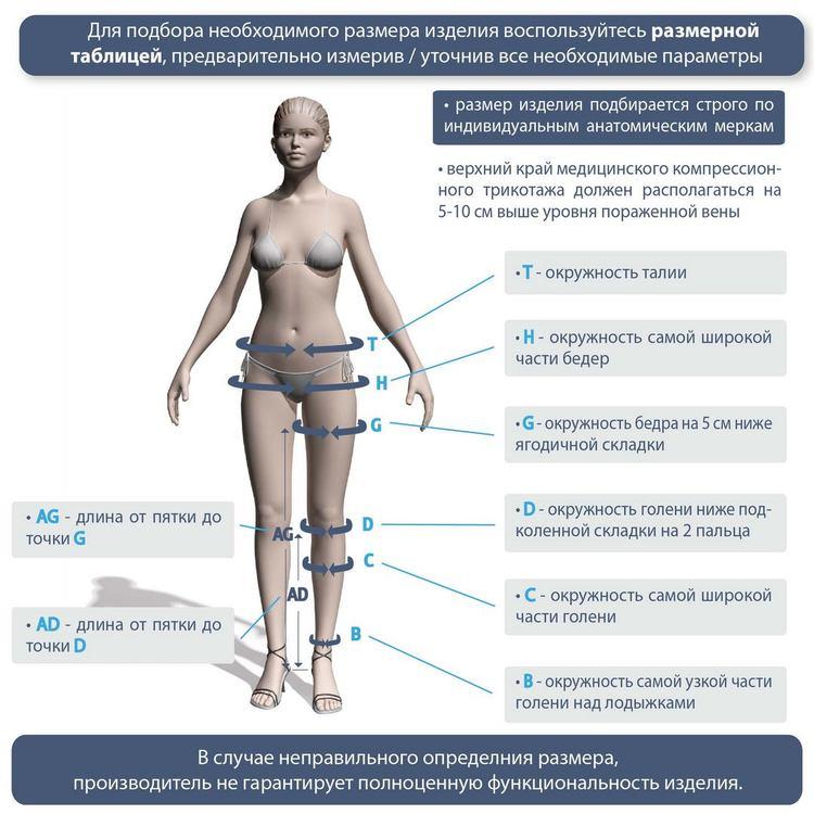 Как правильно измерить параметры тела и выбрать размер изделий