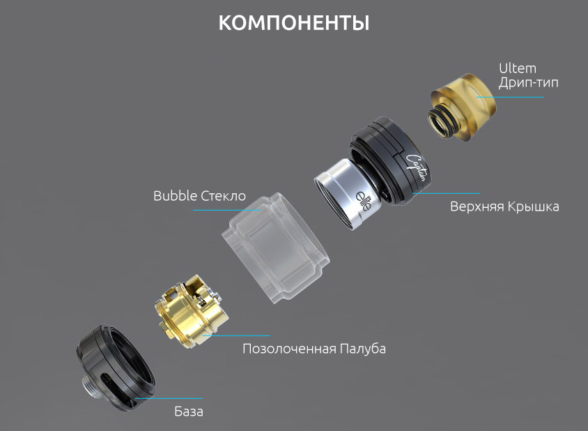 Компоненты iJOY Captain Elite RTA