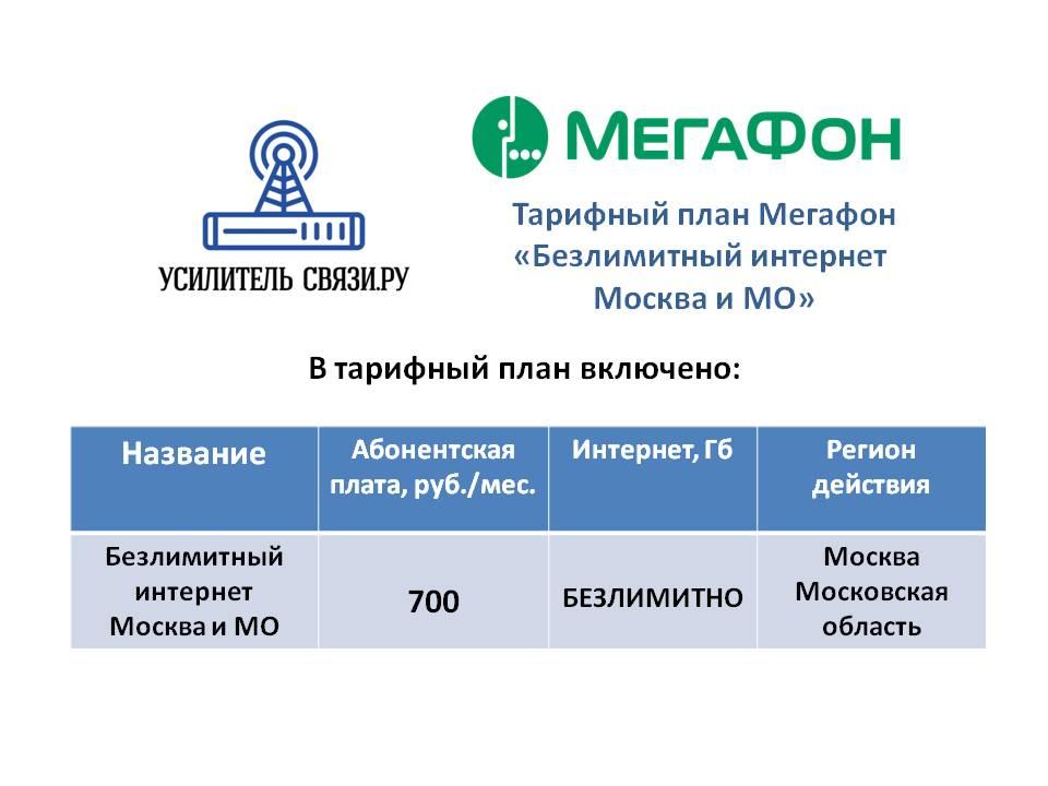 Тарифный план Мегафон «Безлимитный интернет Москва и МО»