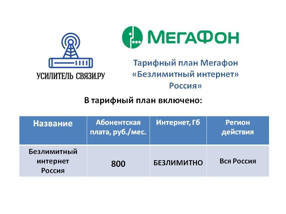 Тарифный план Мегафон «Безлимитный интернет Россия»