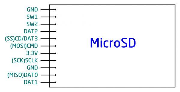 Распиновка Geegrow MicroSD Card Breakout board