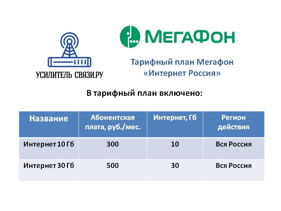 Тарифный план Мегафон «Интернет Россия»