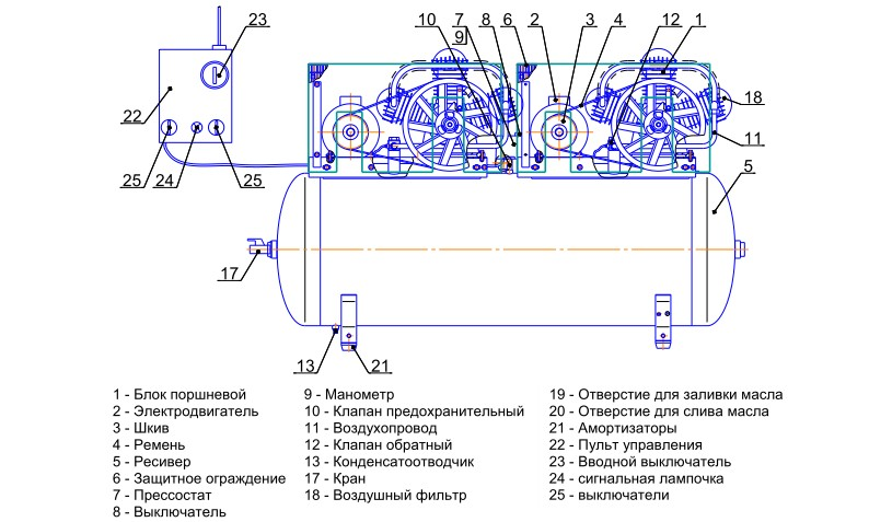 DrevoX.ru_Поршневой_компрессор_Remeza_СБ4_Ф-500.LB75T_Общая_схема