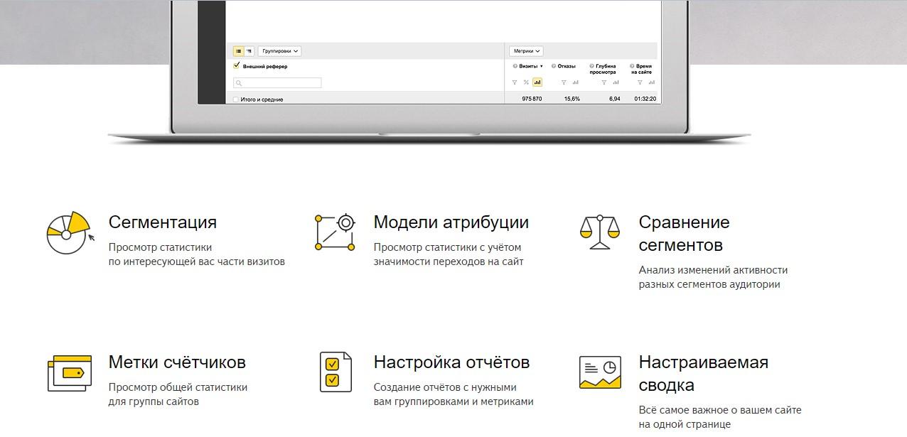 Возможности Яндекс.Метрики