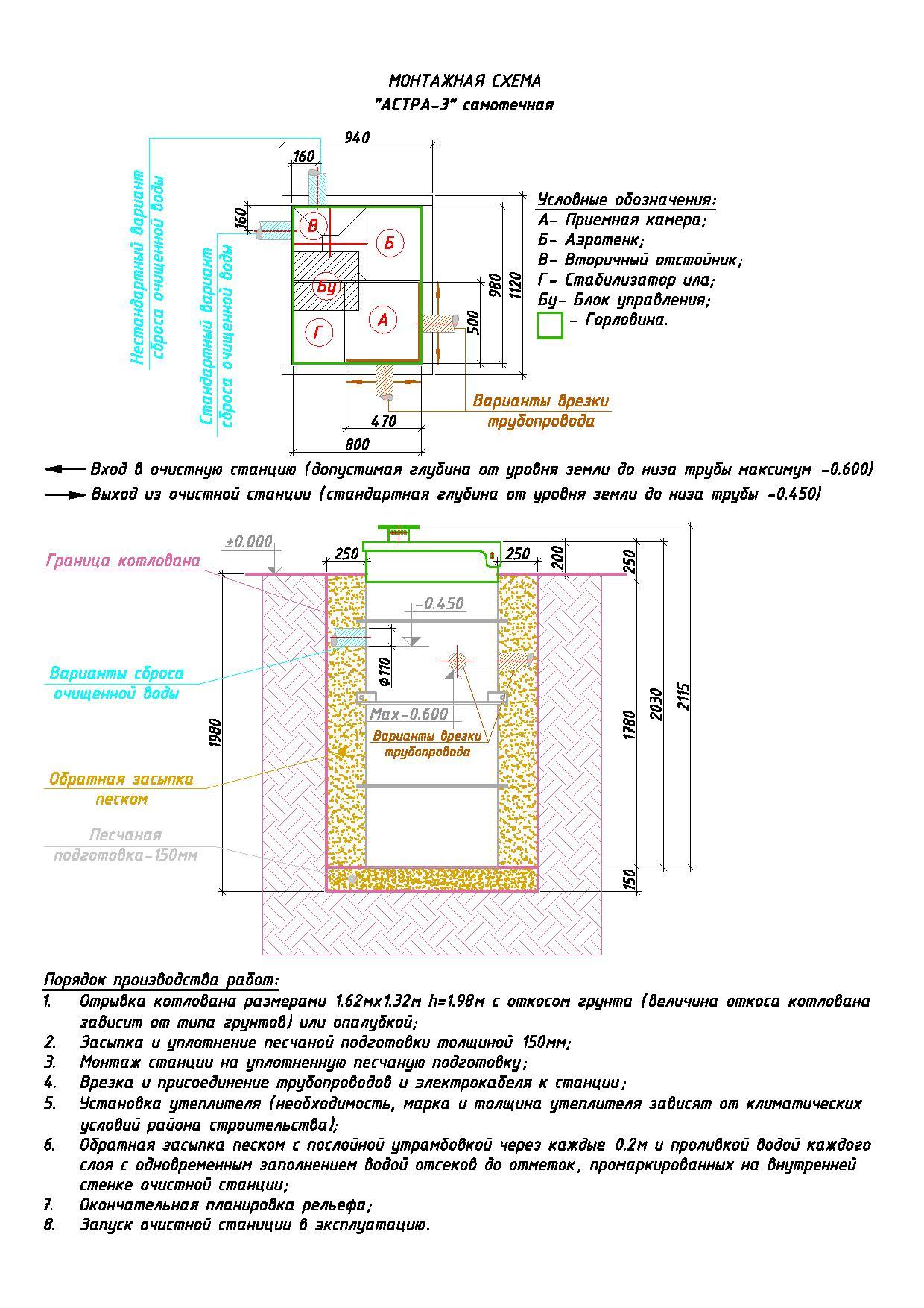 Монтажная схема Юнилос Астра 3