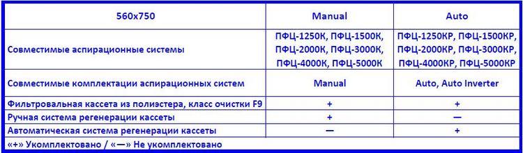 Drevox.ru_Фильтровальная_кассета_Эковент_К_560x750_Таблица_совместимости_и_комплектаций