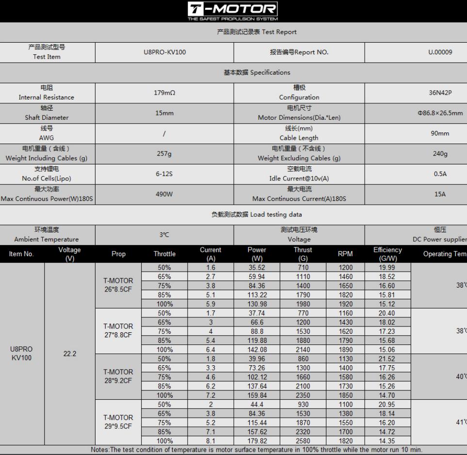 Технические характеристики электромотора T-Motor U8 Pro KV100 и таблица испытаний