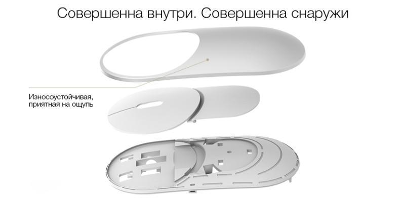 Совершенная мышка от Xiaomi