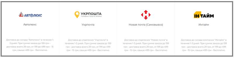 доставка товаров в украине