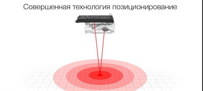 Совершенная система лазерного позиционирования в Мышке Xiaomi