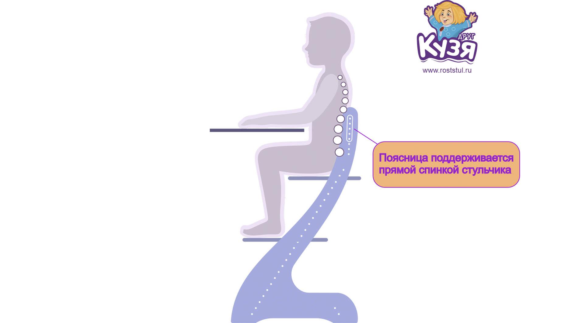 как настроить растущий стул - глубина сиденья