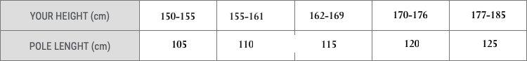 таблица выбора скандинавских палок по росту