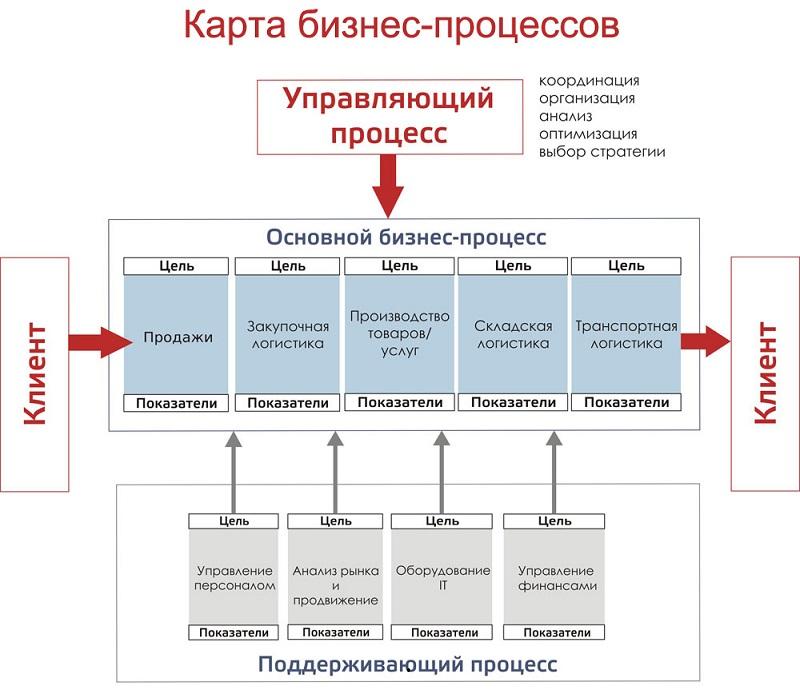 Бизнес план на создание интернет сайта информация по сайту дата создания