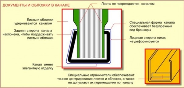 stat_pereplet_shema_kanalny-min.jpg