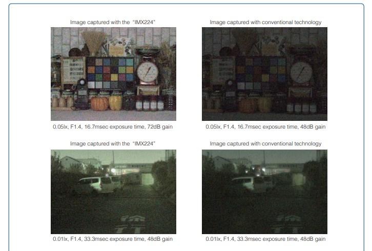 LOW LUX CMOS SONY IMX 225 лучшие камеры наблюдения описание