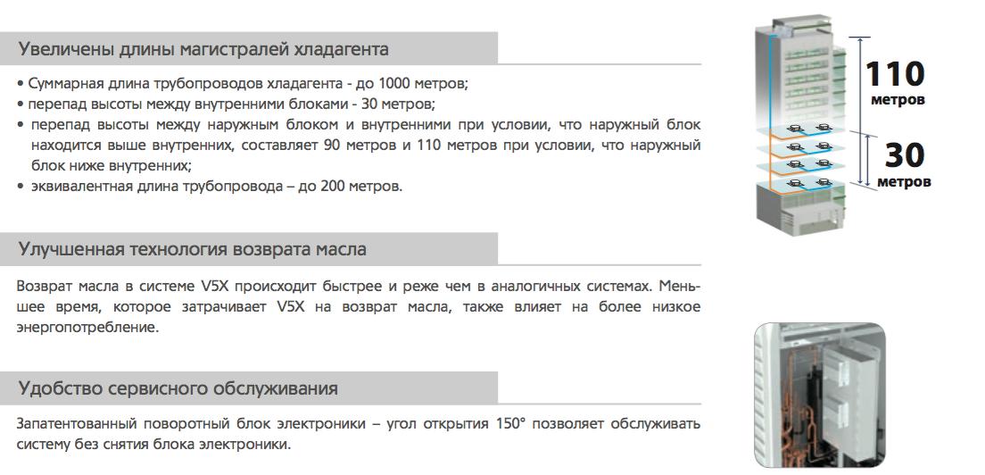 Наружные_блоки_VRF_V5X_описание_2.png