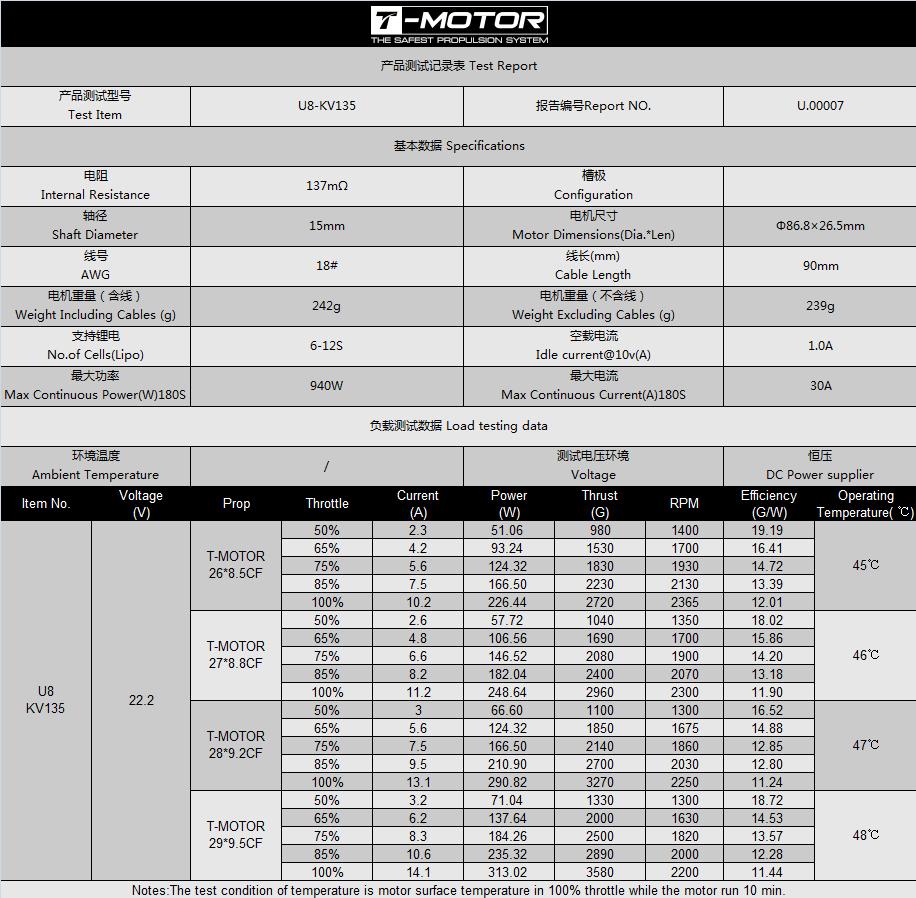Технические характеристики электромотора T-Motor U8 KV135 и таблица испытаний мотора с различными карбоновыми пропеллерами при различных напряжениях и нагрузках