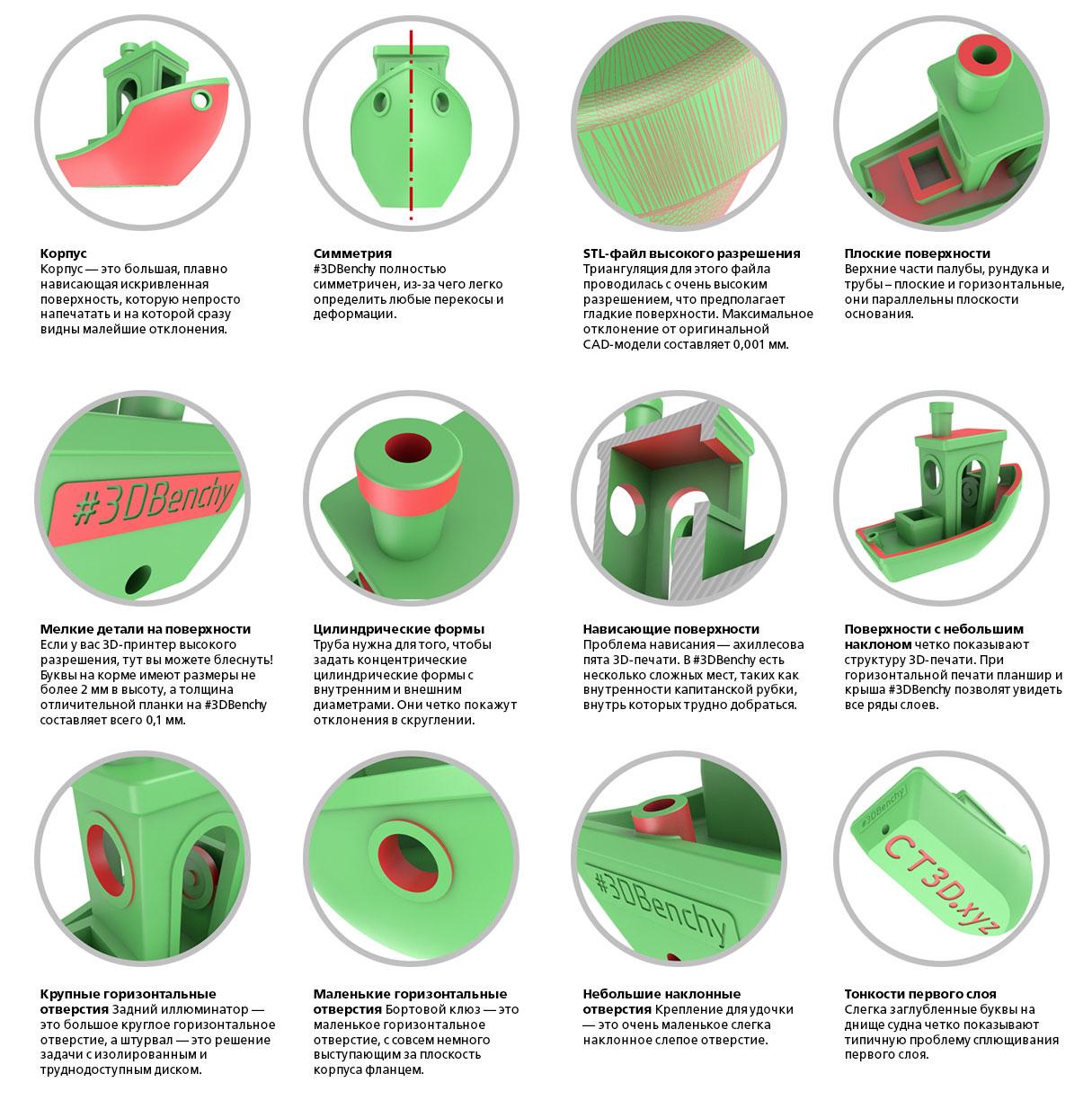 тестовая модель для 3д принтера кораблик