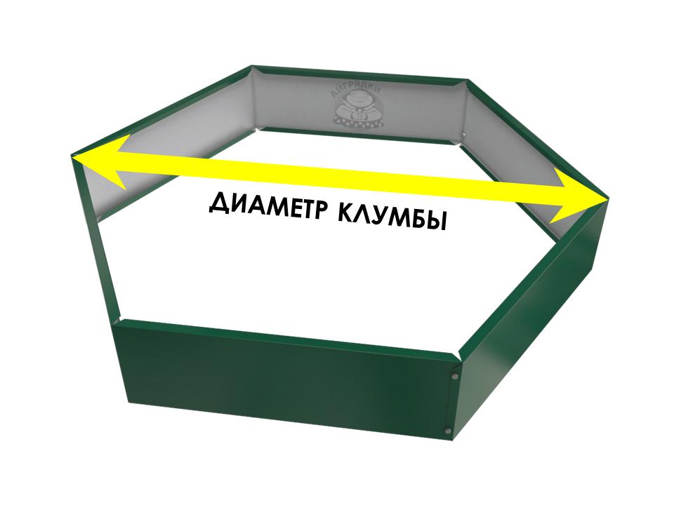 Пример выбора диаметра многоугольной клумбы АЙГРЯДКИ!