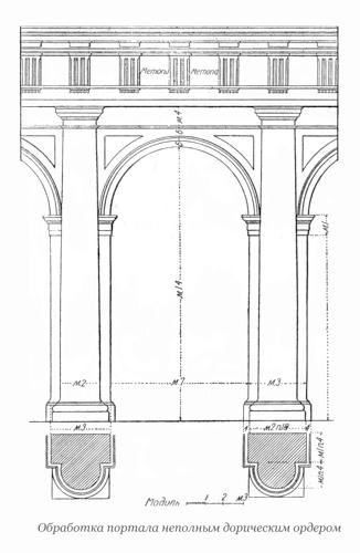 Межколонное пространство с аркой