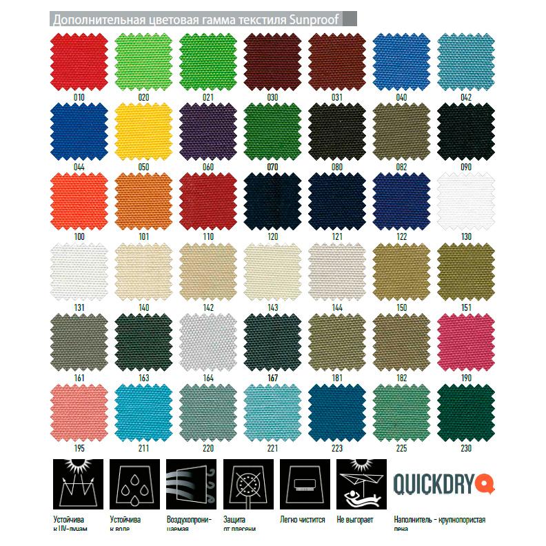 Цветовая гамма текстиля SUNBRELLA (Франция)