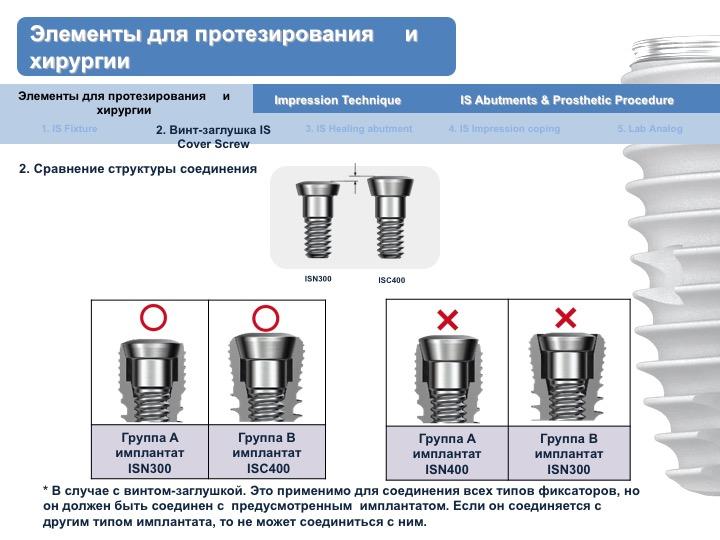 Neobiotech_Руководство_по_протезированию_4.jpg