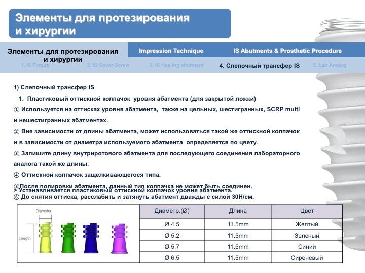 Neobiotech_Руководство_по_протезированию_6.jpg