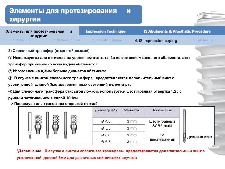 Neobiotech_Руководство_по_протезированию_7.jpg